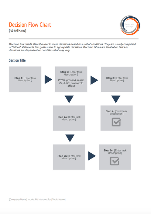 job aid template