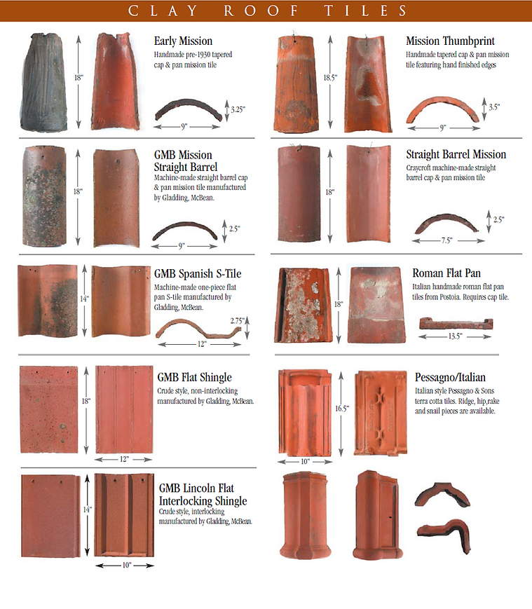 Types of Clay tile