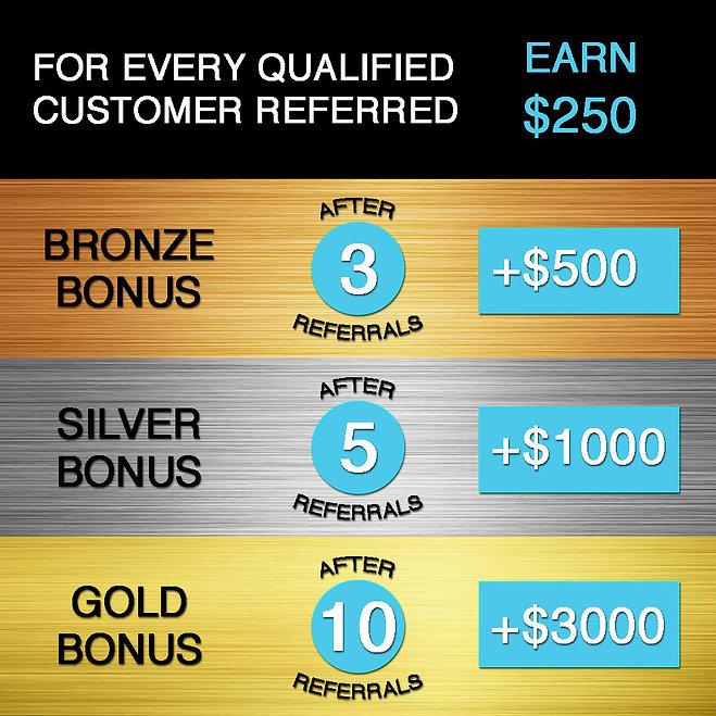 Referral Rewards Program.jpg