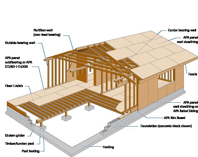 Roof Decking Denver Roofing Contractors Tiley Roofing