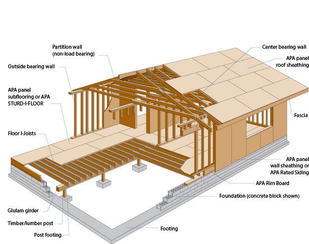 Roof decking denver roofing contractors tiley roofing for T g roof decking