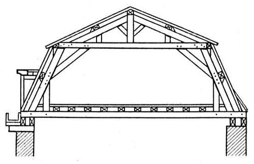 Mansard Roof construction