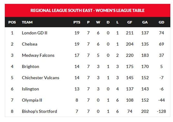 League Table 17.02.20.jpg