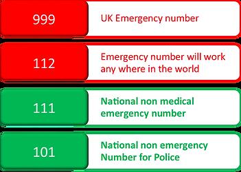 emergency numbers.png