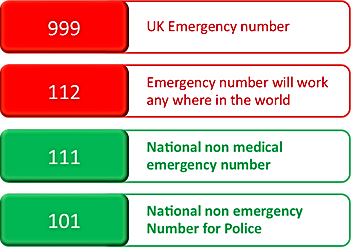 emergency numbers.png