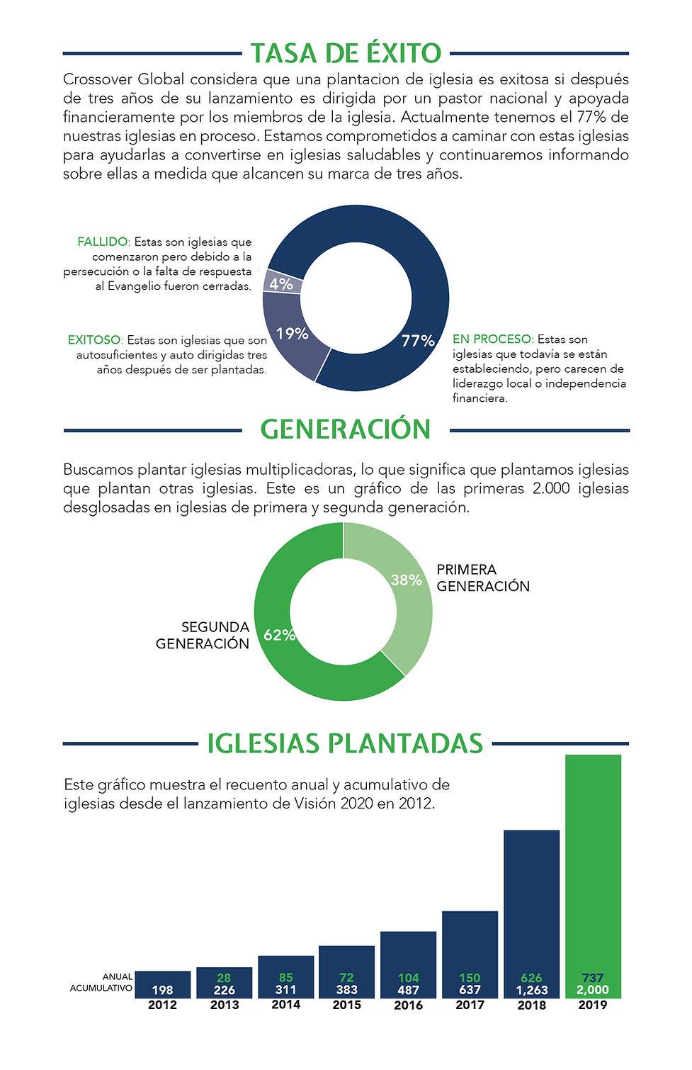 Vision 2020 Celebration Spanish3.jpg