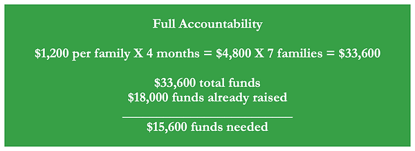 Accountability Sept 2.png