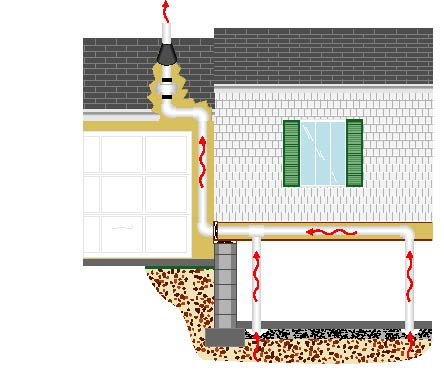 garage-radon-system