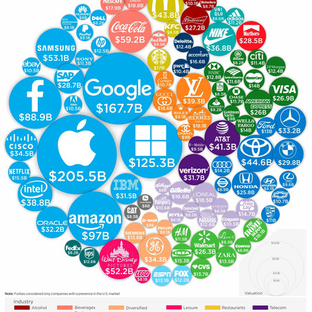 100 Most Valuable Brands in 2019