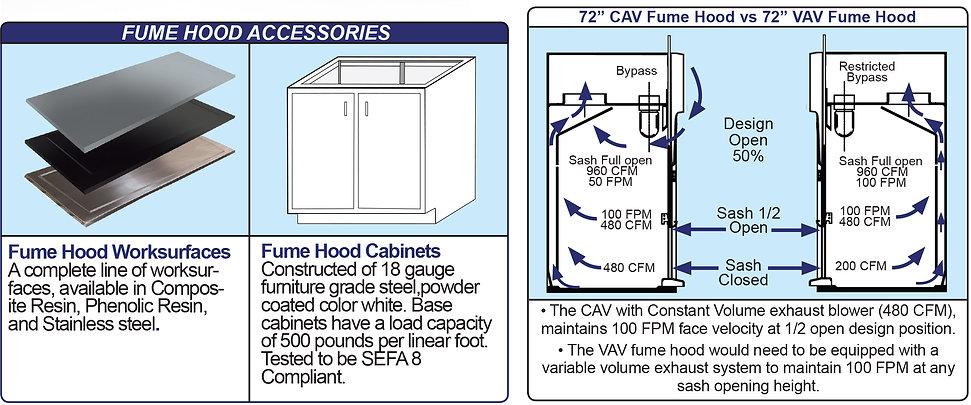 CAV vs VAV2.jpg