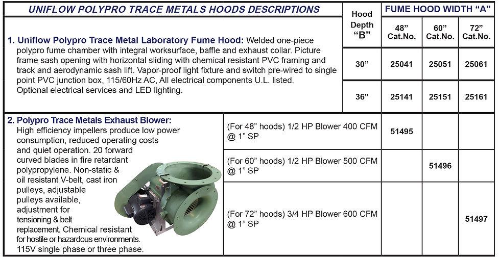 Trace Metals Specs.jpg