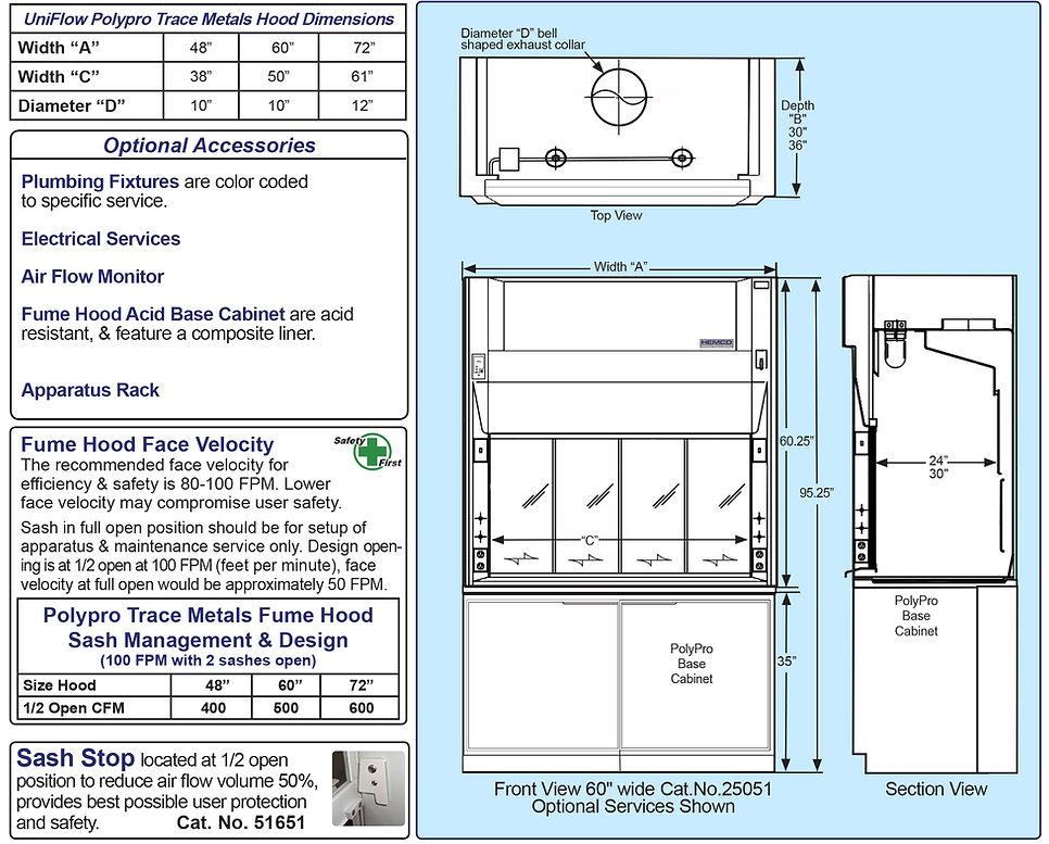 Trace Metals Diagram.jpg