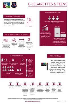Copy of Final E-Cigarette Infographic.pn