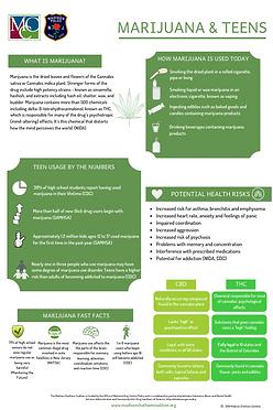 Copy of Final Marijuana Infographic.png