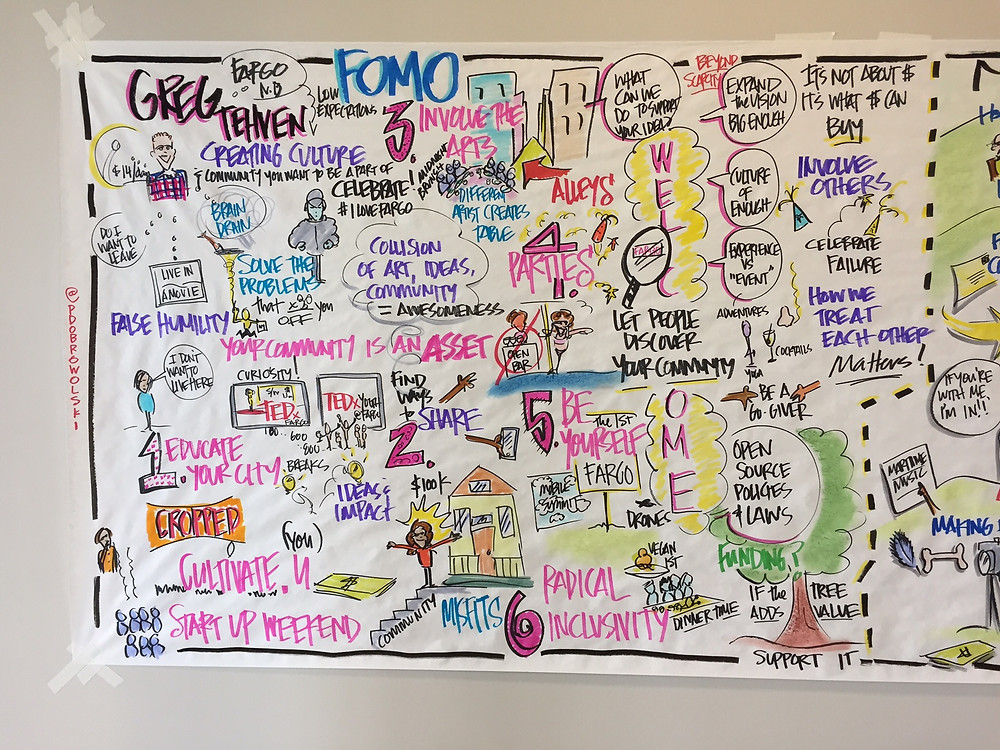 An illustrated map of a talk by Greg Tehven about the power of communityc