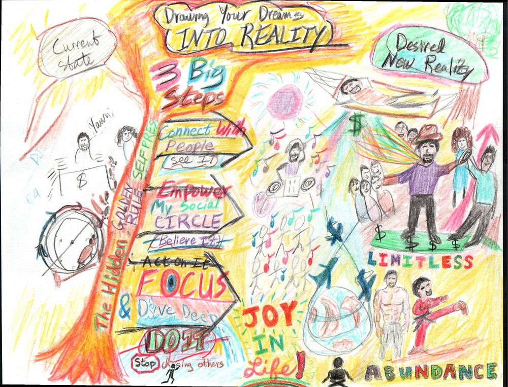 Amit Raikar - Draw Your Future vision