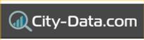 City-Data information for Copeland Kansas 67837