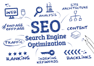 Search Engine Optimization of Websites is our specialty at The Woodlands Marketing Agency.