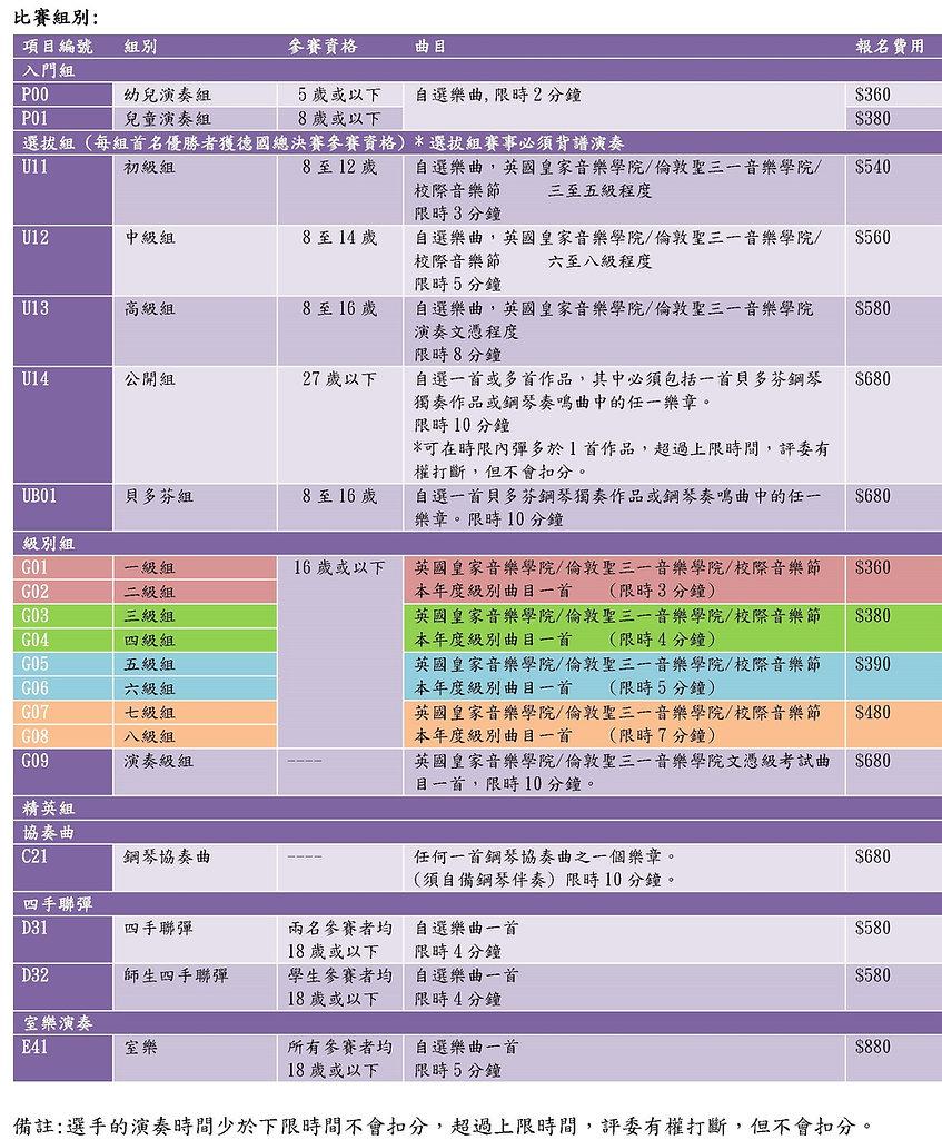 德國萊茵古典國際鋼琴比賽2020章程及細則_F_頁面_3.jpg