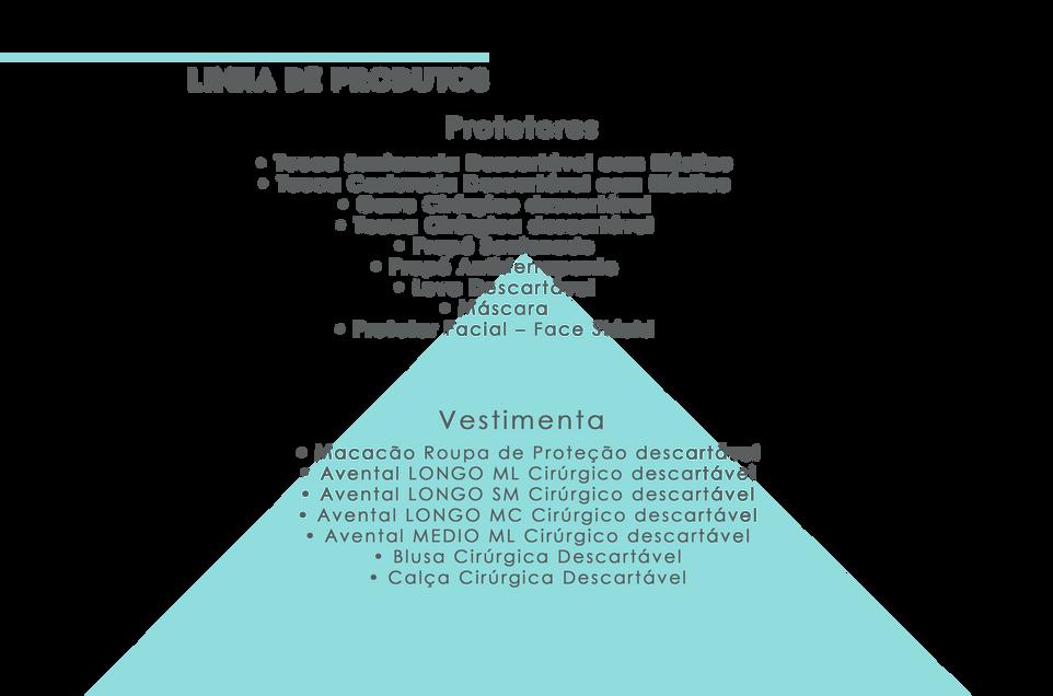 linhadeprodutos.png