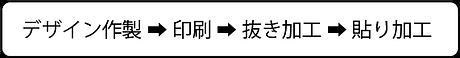 パッケージ製作工程_アートボード 1.png