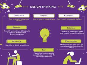 Osez l'innovation grâce au Design Thinking