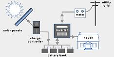 hybrid-solar-system.png