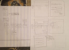 Process Flow and Wireframe.jpeg