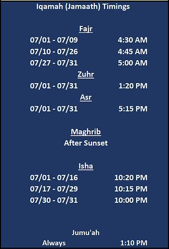 Jul_2021_Salah_Summary.png