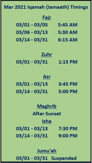 Mar_2021_Salah_Summary.PNG