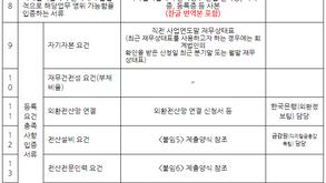 온라인소액해외송금업 등록서류