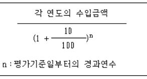 상표권 평가금액 (상증세법)