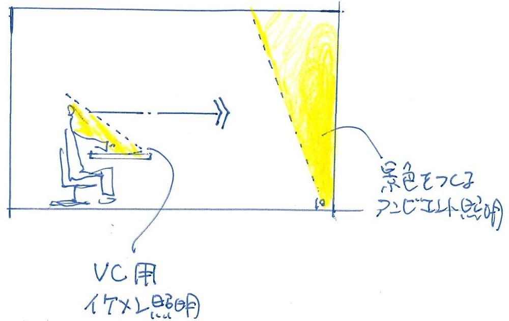 光のソムリエ165回「小さなキャビン空間の楽しい照明」ーサブ画像(改善後のリモートワークスペースの照明)