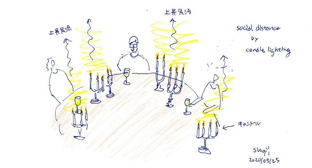 """光のソムリエ第164回「""""ニューノーマル""""のデリシャスライティング」光を使ってソーシャルディスタンスを保ったワイン会"""