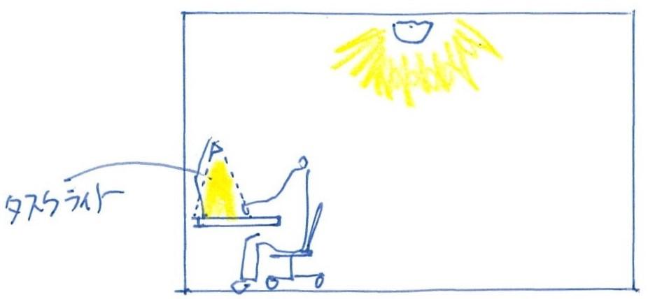 光のソムリエ165回「小さなキャビン空間の楽しい照明」ーサブ画像(心地の悪いリモートワークスペースの照明)