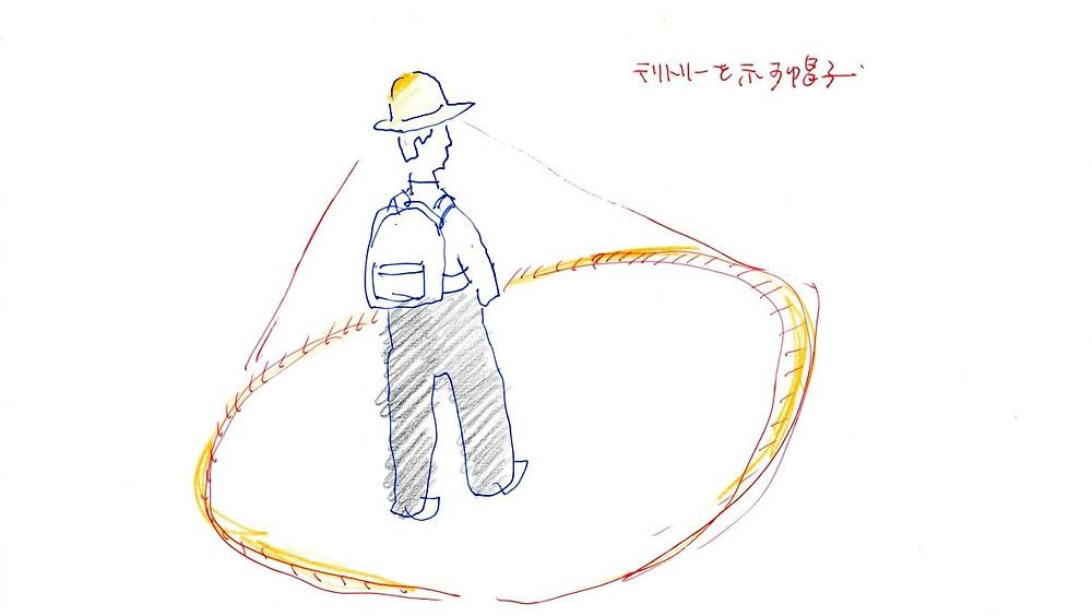 光でソーシャルディスタンステリトリーを示す帽子