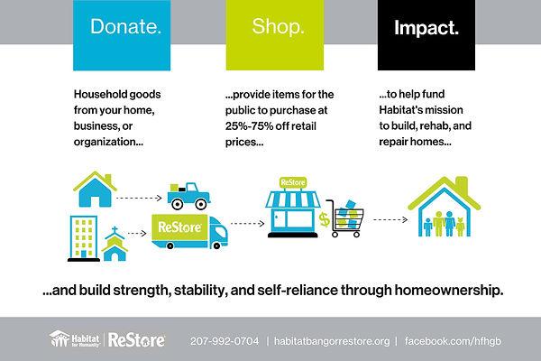donate-infographic_1.jpg