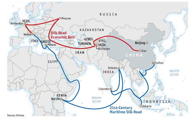 China's One Belt One Road: What does it Mean for African Natural Resources?