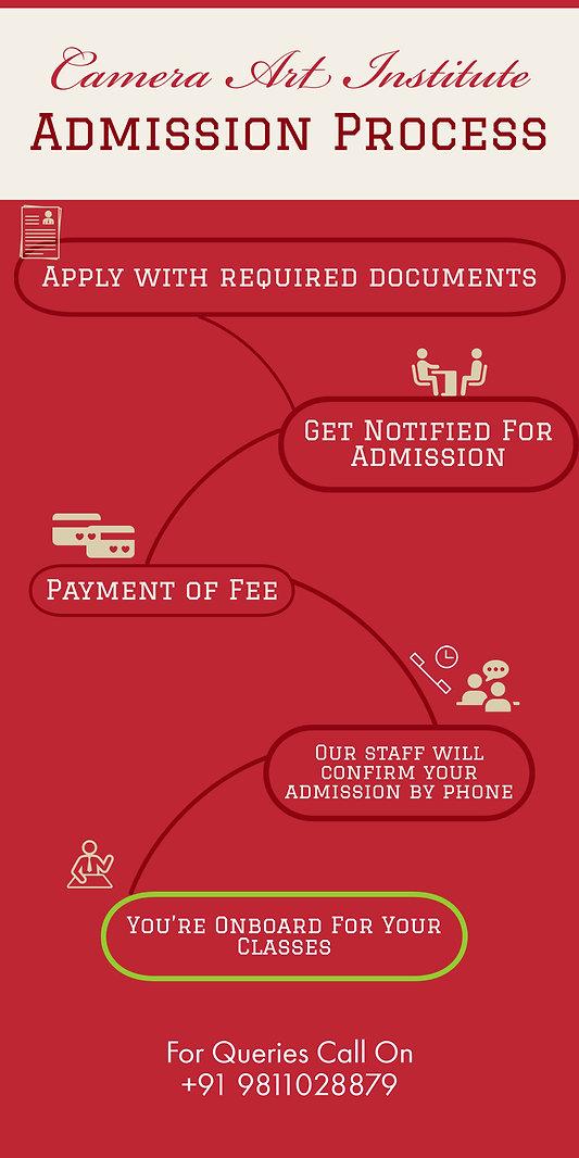 Admission process 1.jpg