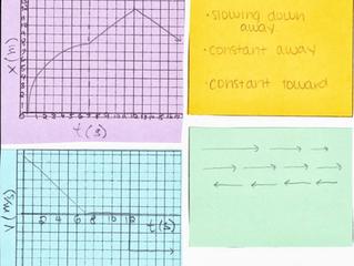 Building a LiDAR-based Position Visualizer—Rationale