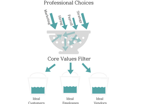 Your Core Values Filter