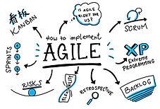 Les pratiques Agiles en Gestion de Projet