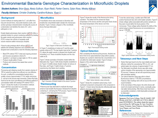 PEAQS Research Presented