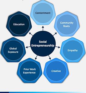 social-entrepreneurship-slide3.png