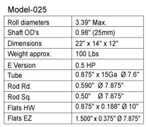 Mignon Model-25 Chart