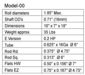 Mignon Model-00 Chart