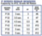 """""""P"""" Series Chart"""