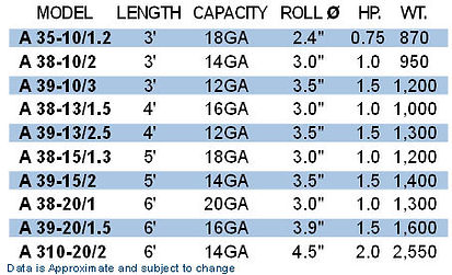 LS Series Specifications Chart