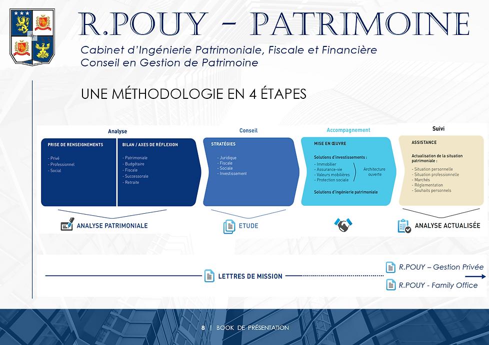 Présentation Cabinet R.POUY - PATRIMOINE - 8.png