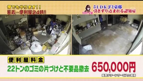 ごみ屋敷の処分費増加
